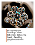 Teaching Culture Indicators: Enhancing Quality Teaching by Erika Kustra, Ken N. Meadows, Debra Dawson, Catharine Dishke Hondzel, Lori Goff, Peter Wolf, Donna Ellis, Jill Grose, Paola Borin, and Sandy E. Hughes